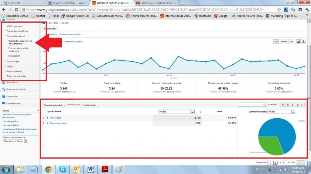 Google Analytics Público 3