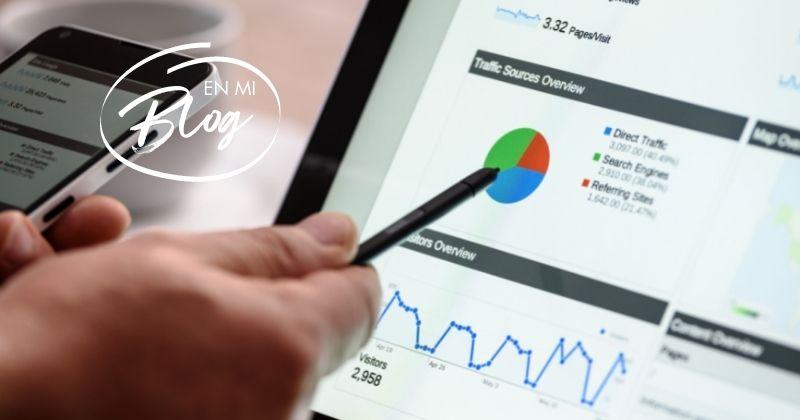 analiza tu situación de marketing