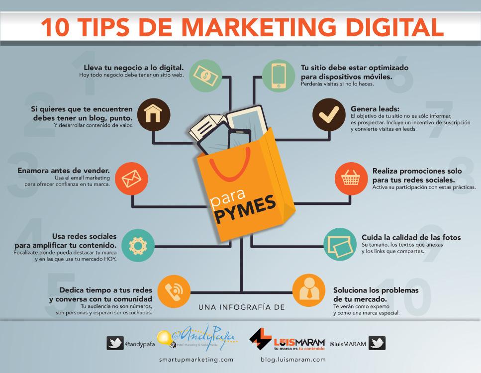 Infografía-Social-Media-PYME