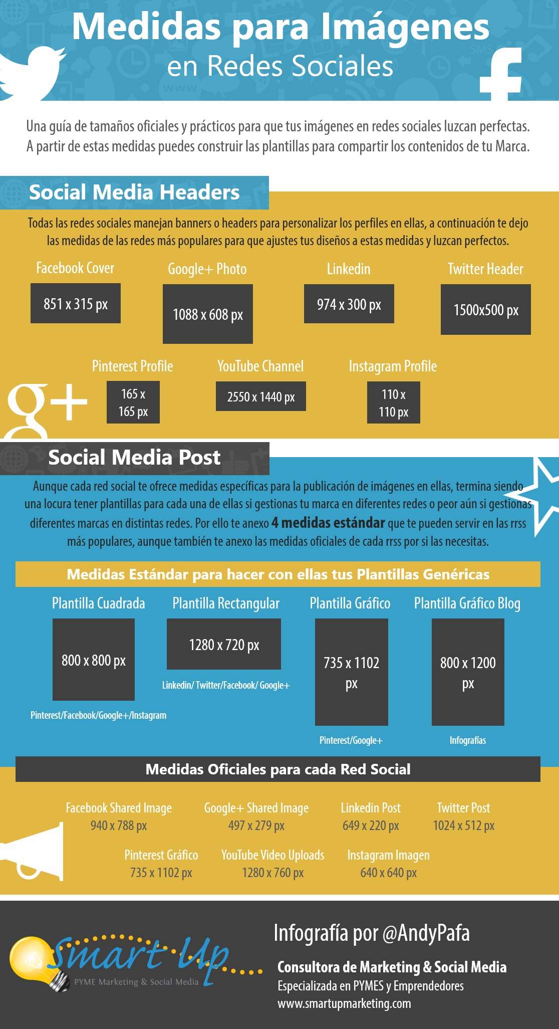 Medidas de Imágenes para tus Redes Sociales - Marketing PYME
